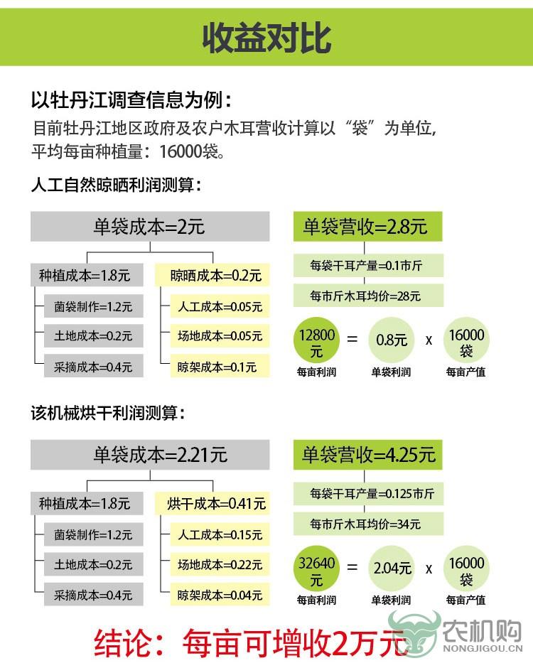 木耳烘干机产品资料10.jpg